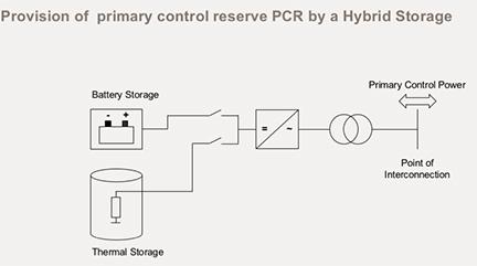 Battery-Energy-Storage-System-_Master_AEGPS2016