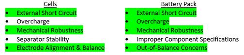 Table4_LiIonRisks_Highlighted