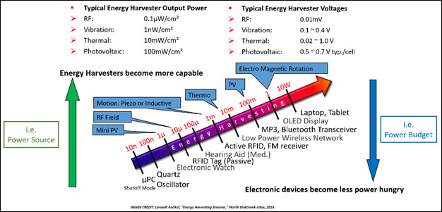 Battery Power Online | The Role of Power Electronics and