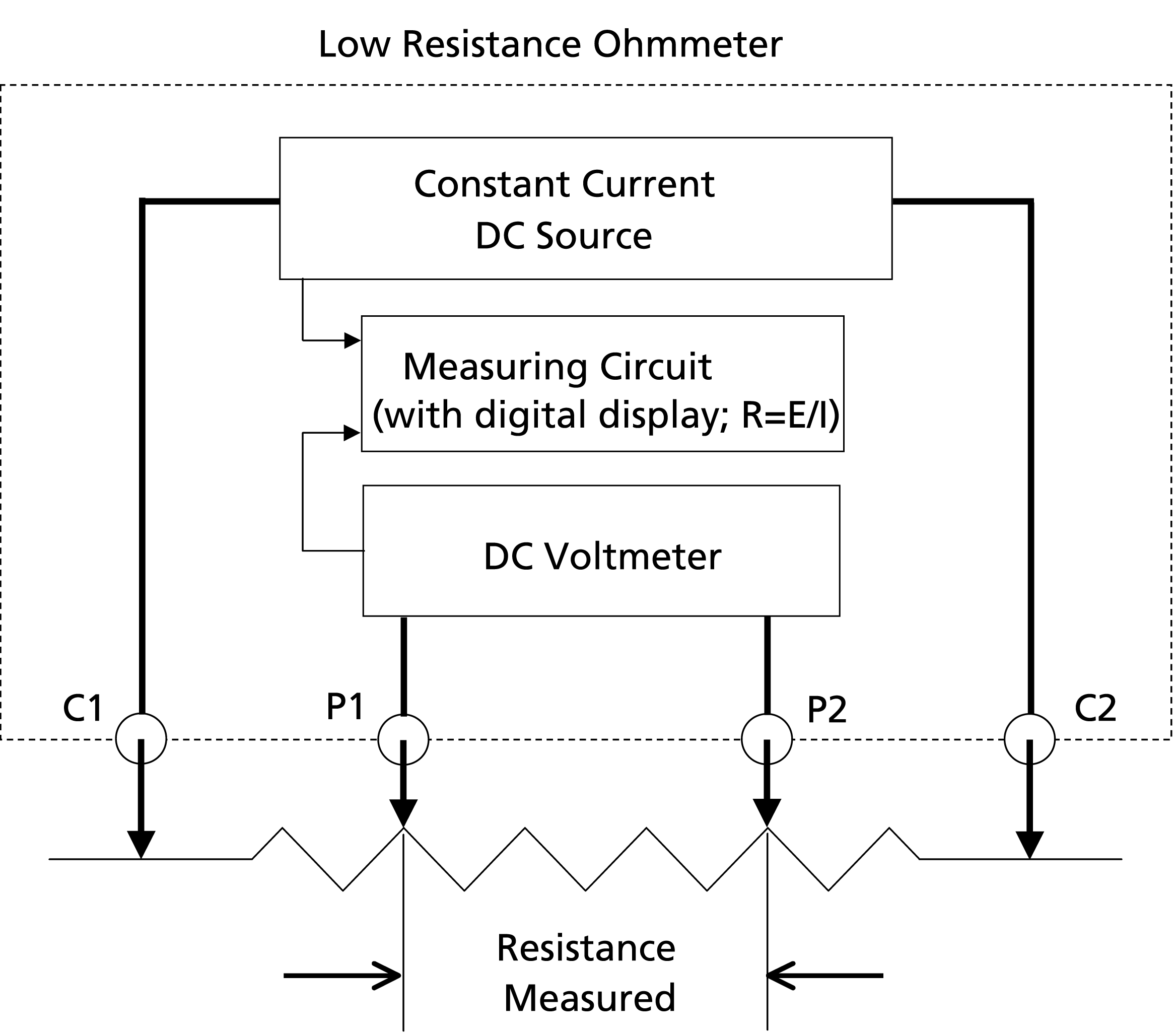 Battery Power Online Gridtential Powers Into The Future With Help Resistance Measurement Circuit Diagram Complete